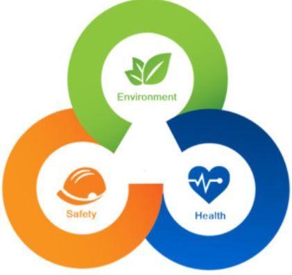 Çevre ve İSG Politikası